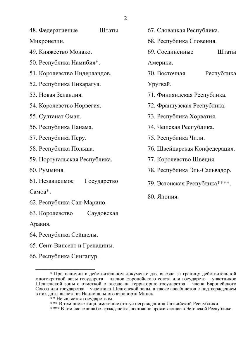 список2