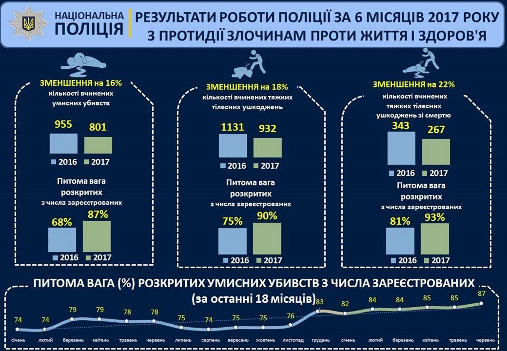 мвд инфографика 1