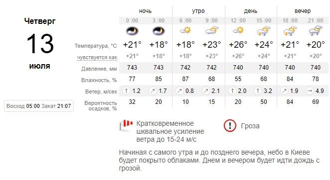 погода 13