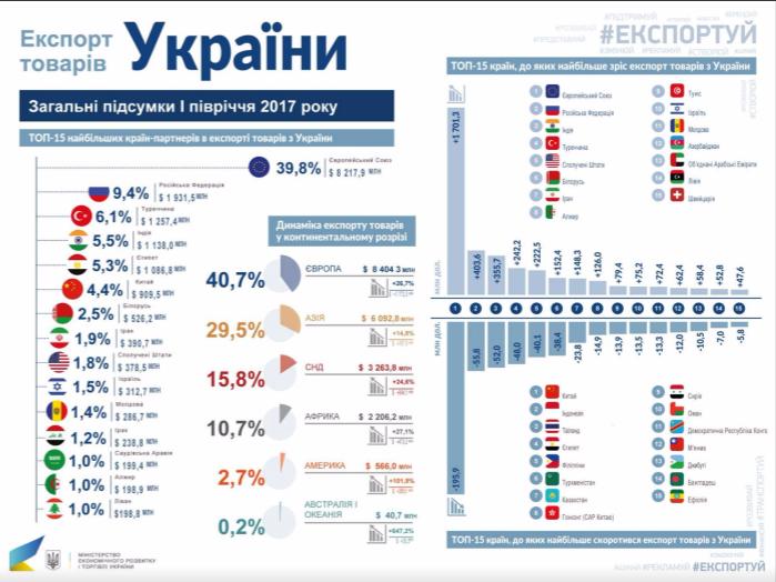экспорт Screenshot_300