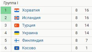 сборная украины перед решающими матчами Безымянный
