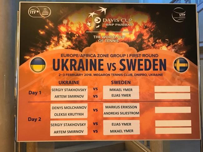 Швеция: Стаховский откроет матч Кубка Дэвиса Украина