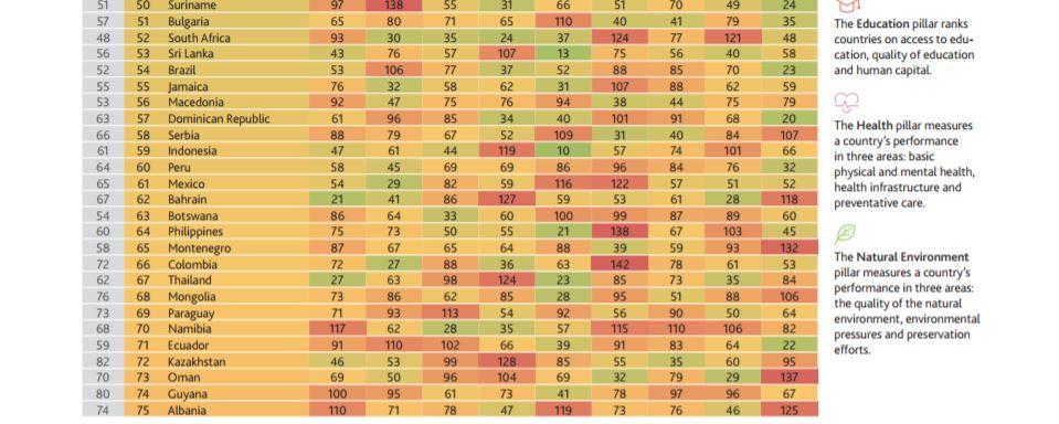 индекс стран