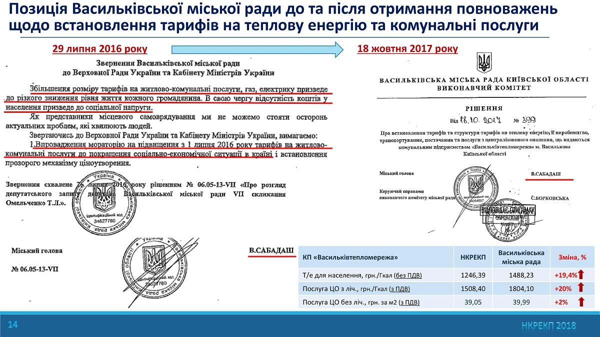 обращение Васильковского местного совета