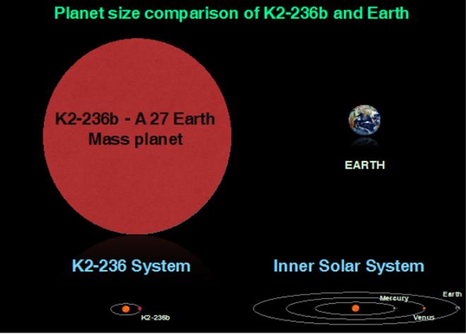 размер планеты