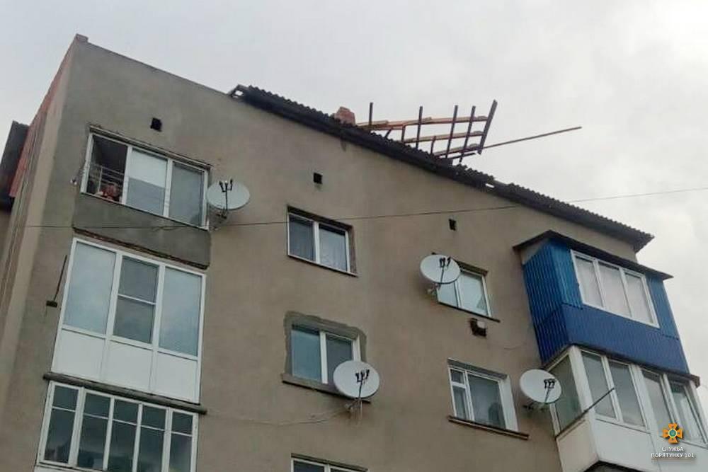 тернополь непогода