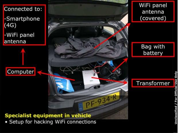 машина хакеров