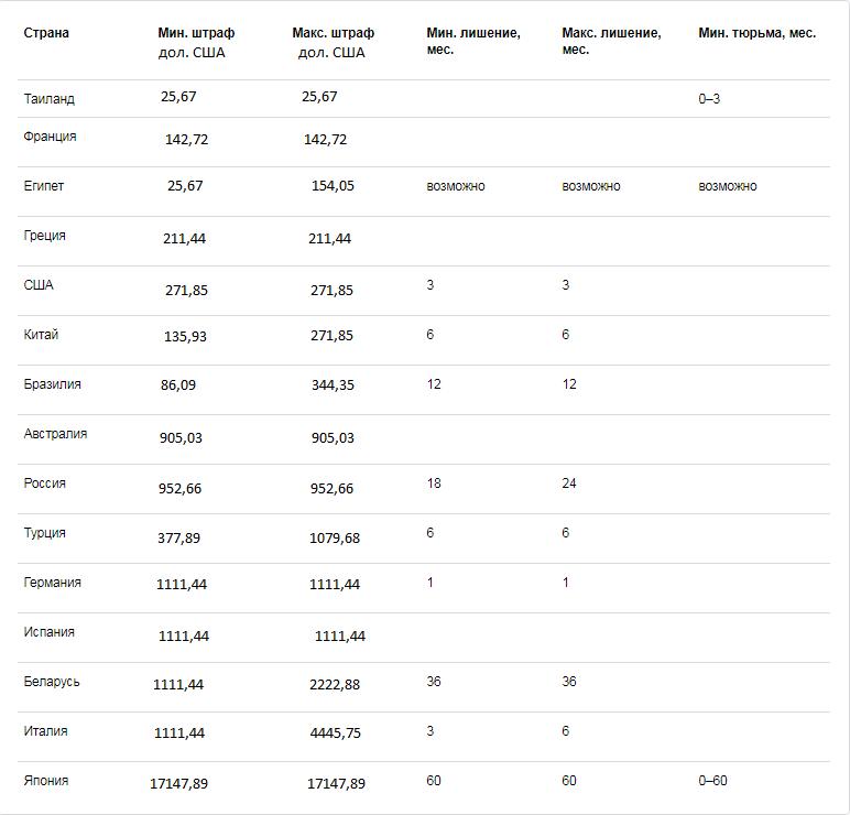 скрин таблица алкоголь