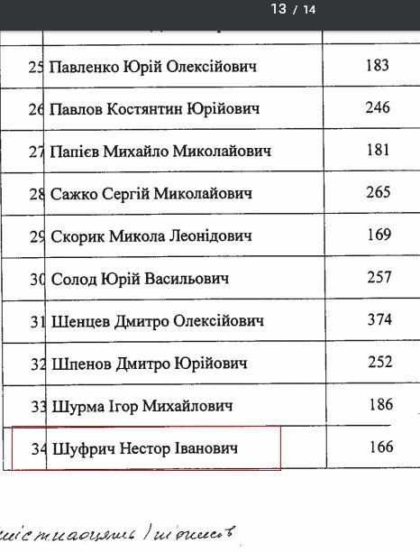скрин депутаты список