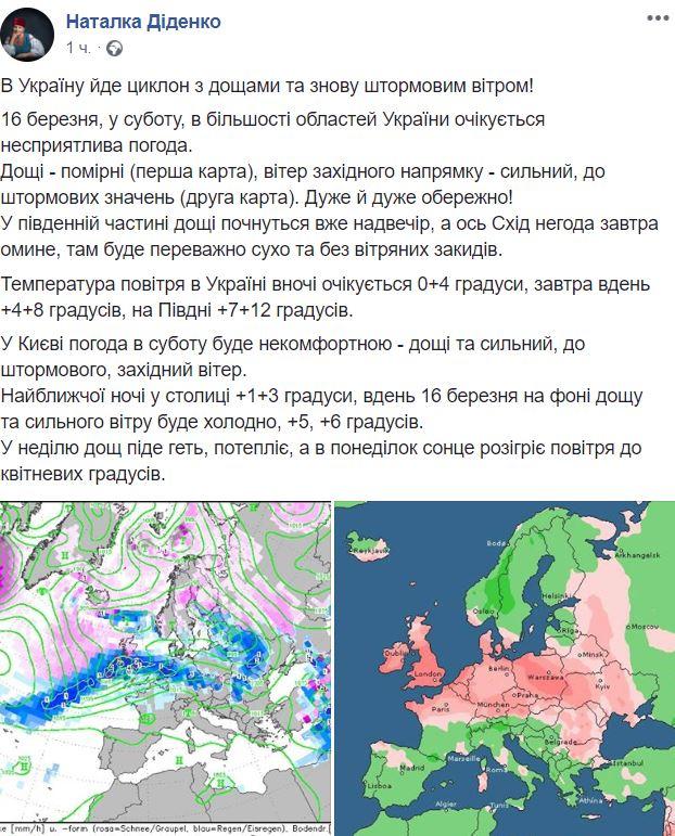погода от Диденко