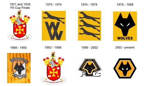 логотипы Волков