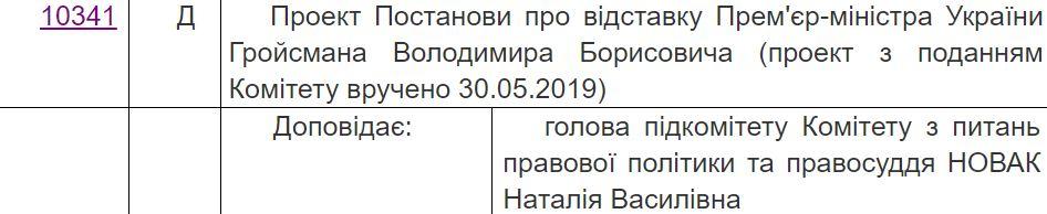 отставка Гройсмана