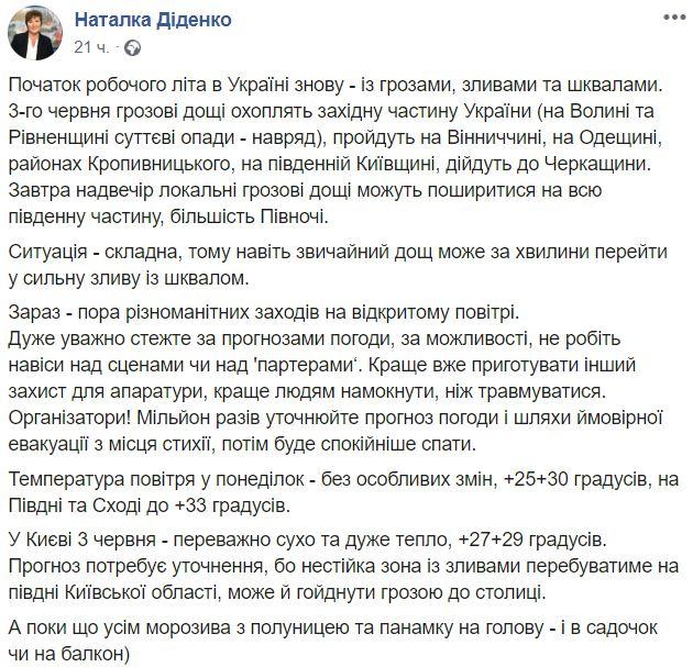 прогноз погоды Диденко