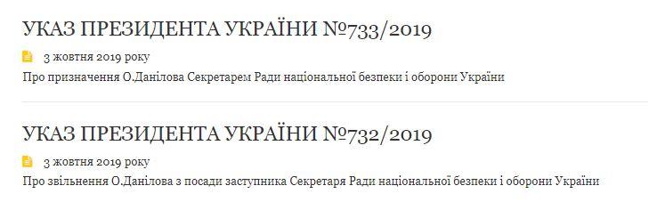 указы про Данилова