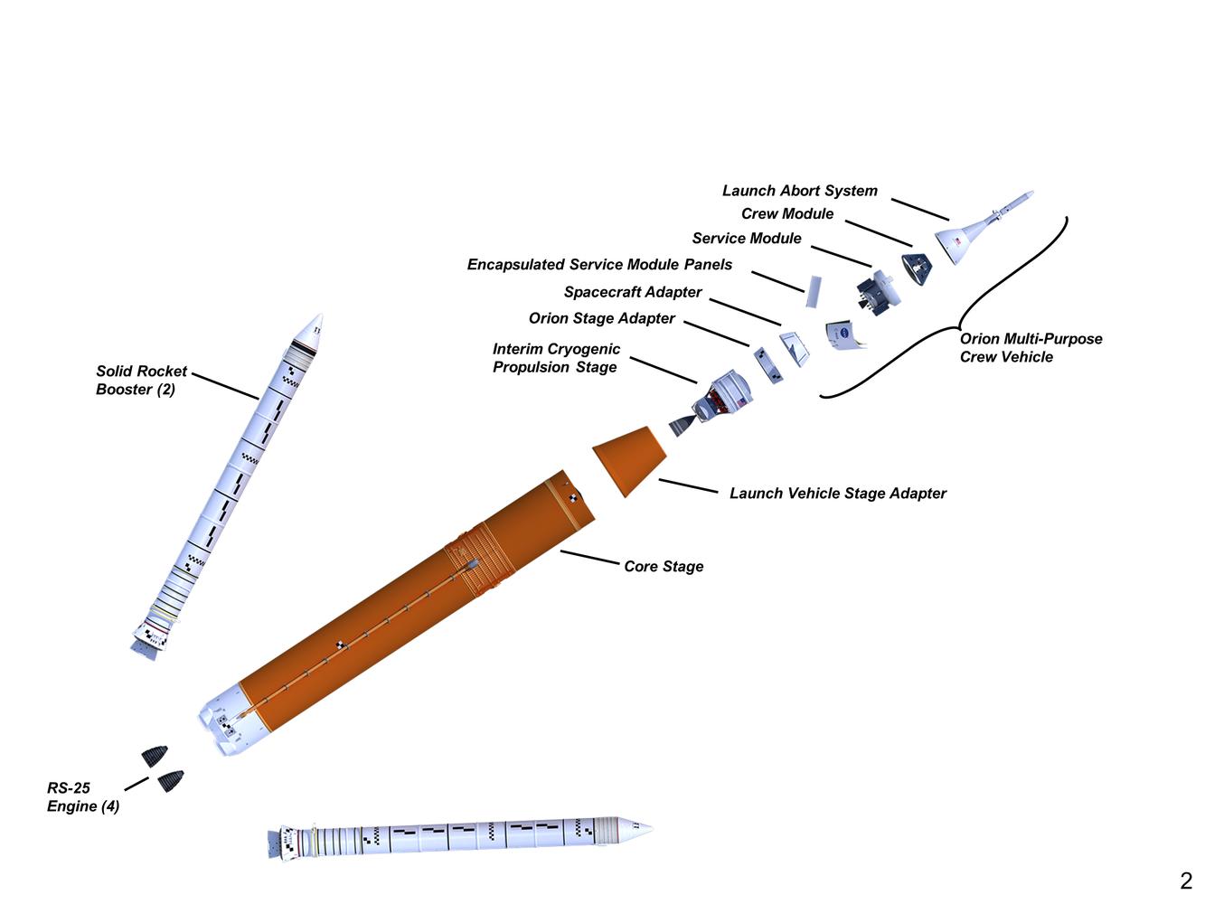 план ракеты