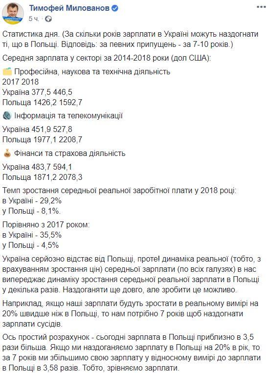 пост Милованова
