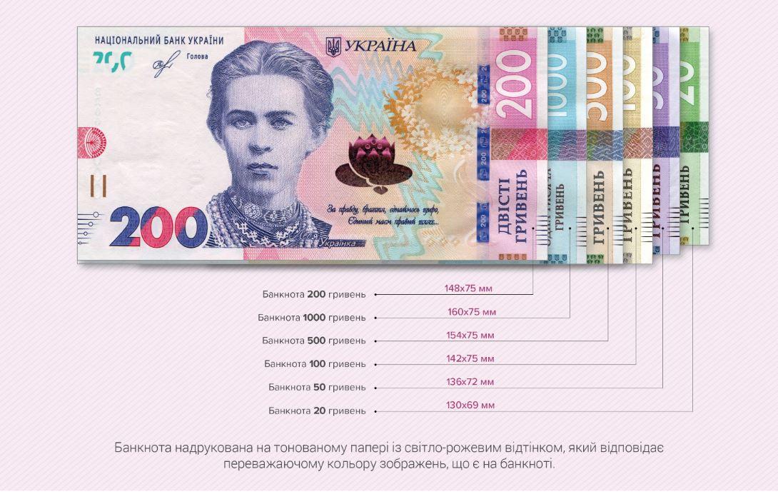 новые 200 гривен
