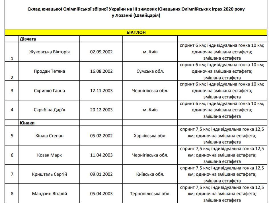 состав украинцев