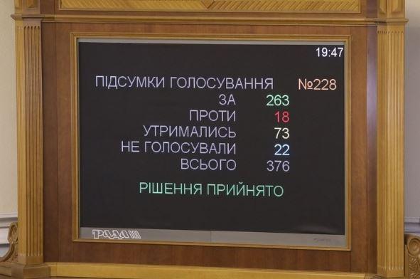 Голосование за отставку Рябошапки