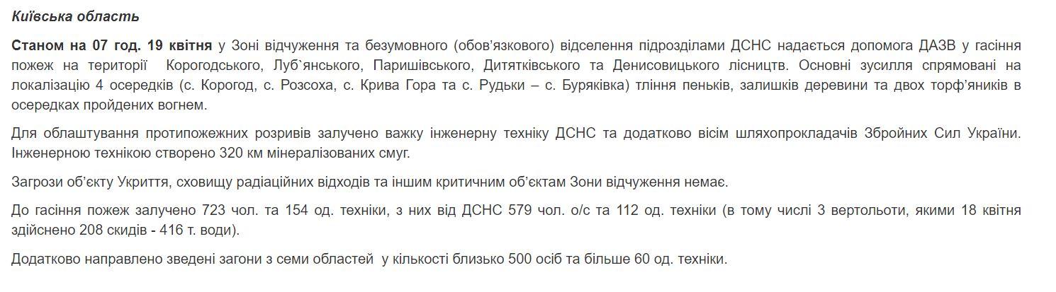 ГСЧС Киевская область