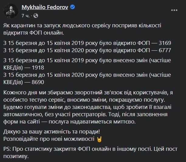 пост Федоров