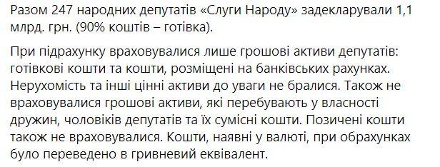КИУ депутаты-миллионеры