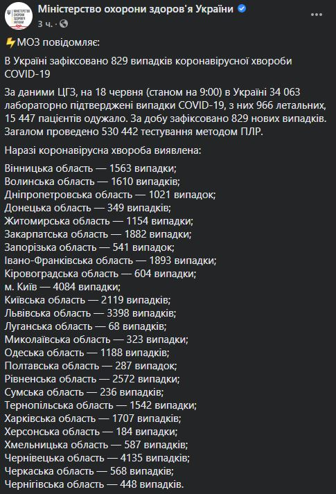 статистика от минздрава
