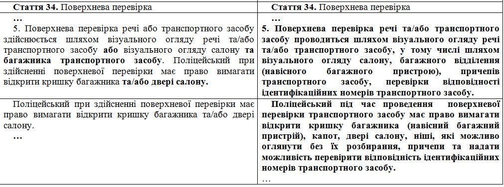 статья 34