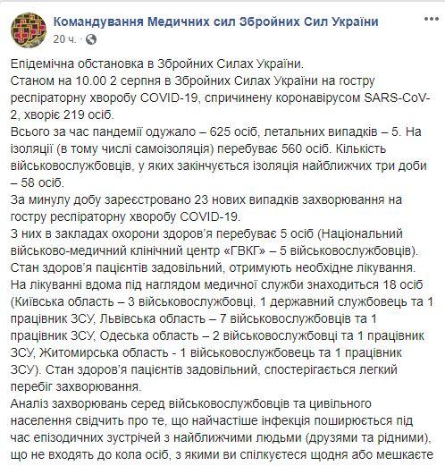 командование медсил ВСУ