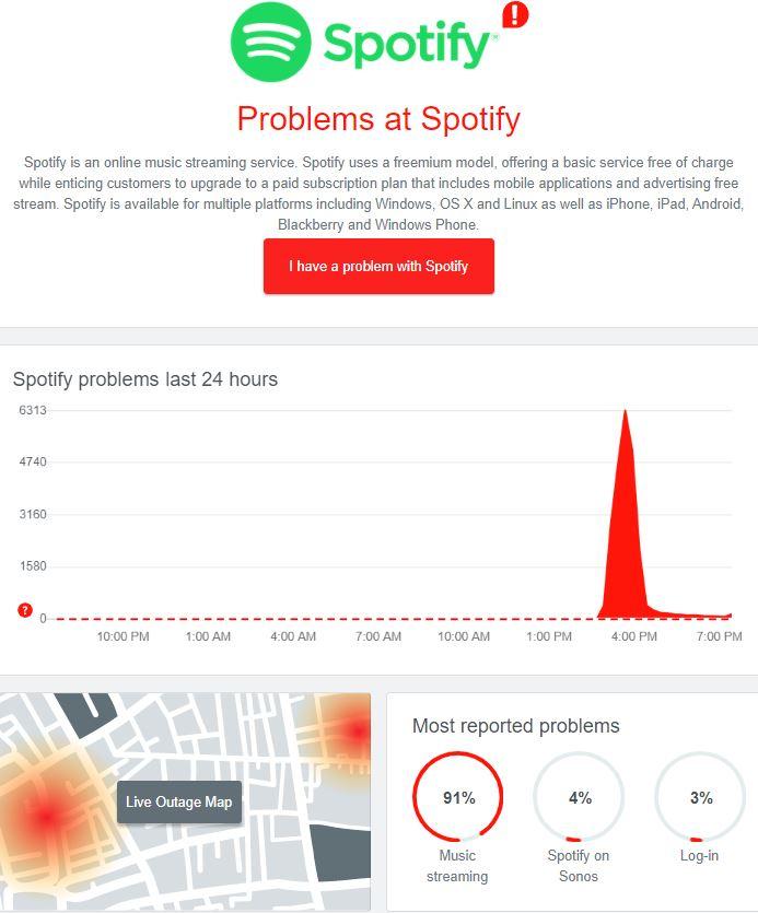 проблемы с доступом