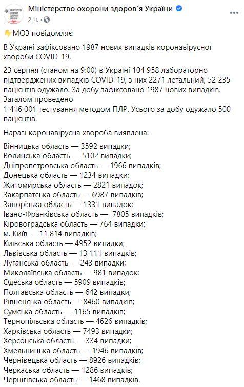 статистика болезни
