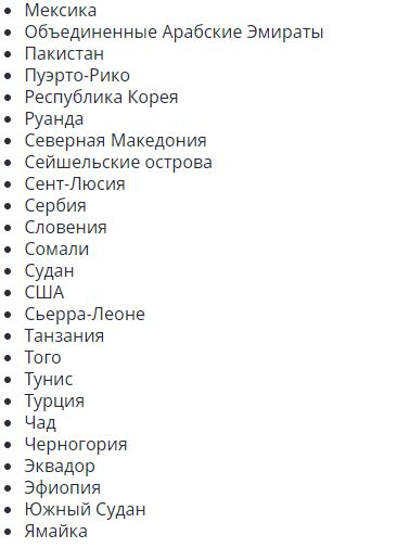 страны список