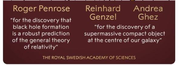 физики лауреаты