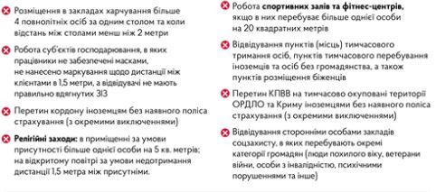 Денис Шмыгаль карантин