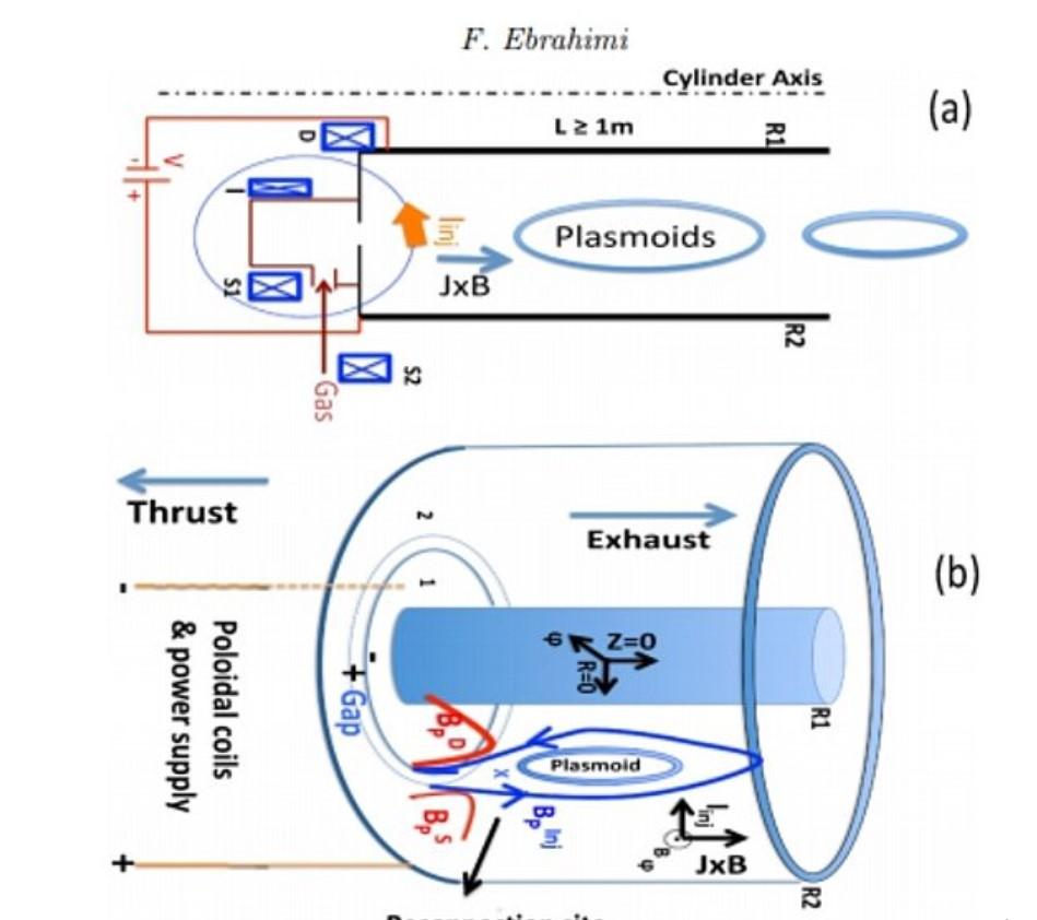 схема термоядерной ракеты