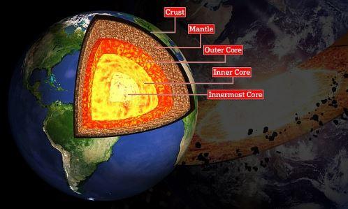 пятый слой Земли